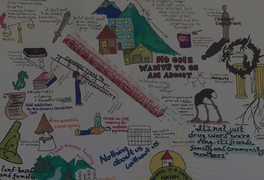 Doodle image from graphic recording showing various metaphorical images